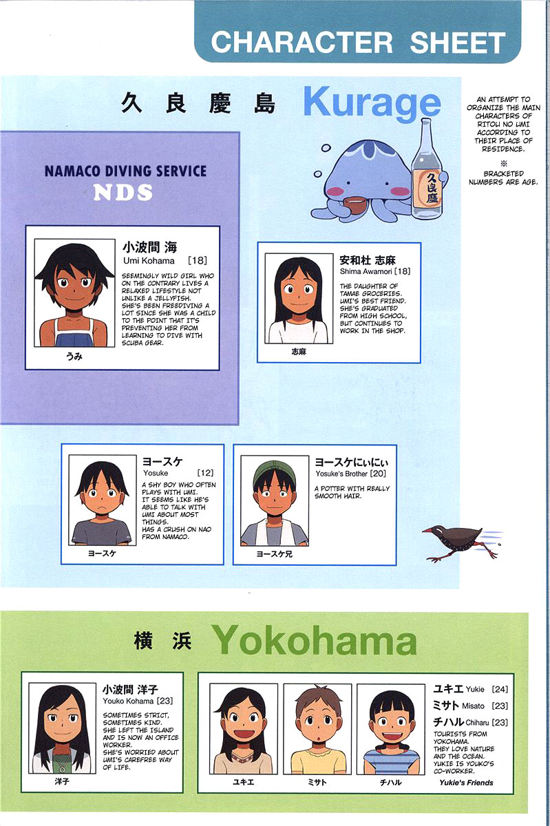 Ritou no Umi Vol. 1 Ch. 5.5 Character Sheets & Afterword