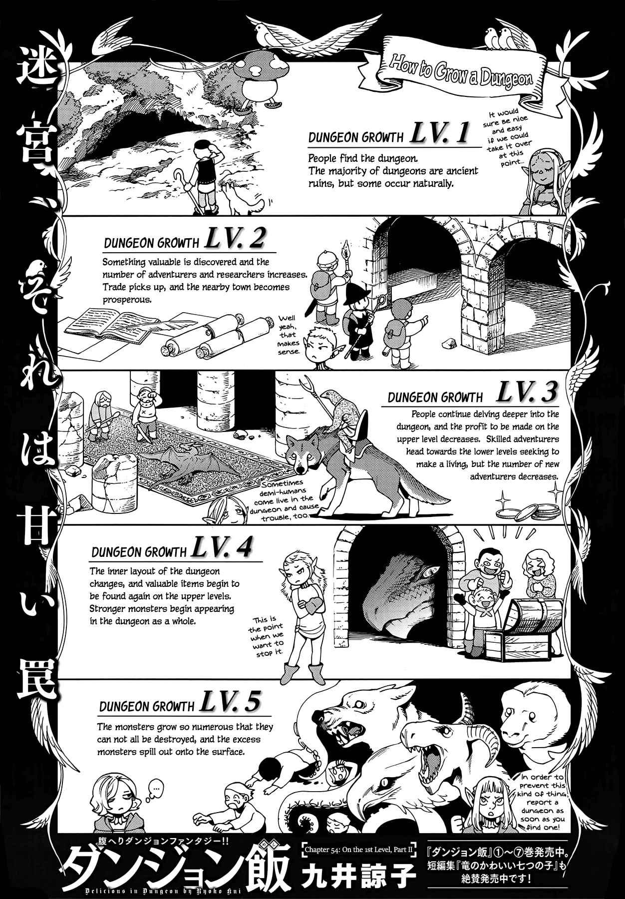 https://img2.nineanime.com/comics/pic2/54/374/640527/d00498d9f077780f5be58d0956ce0458.jpg Page 1